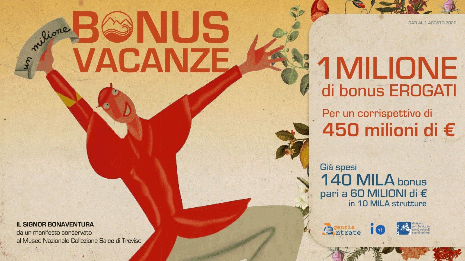 Bonus Vacanze: oltre un milione di bonus erogati